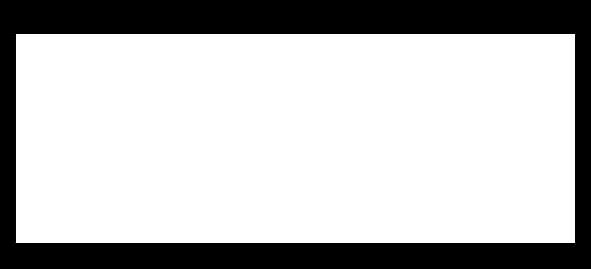 Halls Cranes